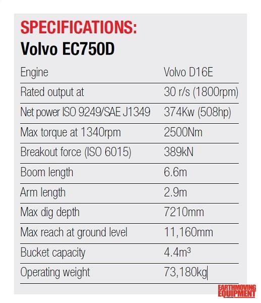 Volvo EC750D